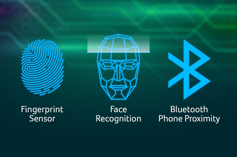 Inner_Intel Evo Platform